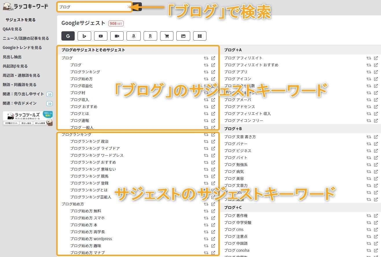 ラッコキーワード「ブログ」検索